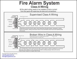fire alarm class a wiring diagram free pdf diagram: class a wiring class b wiring diagram