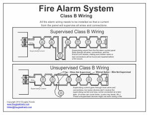 free pdf diagram: class b wiring fire alarm wiring diagram for class x class b fire alarm wiring diagram #2