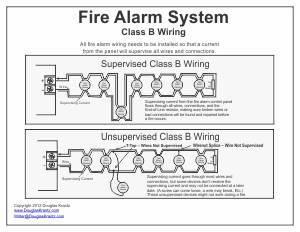 free pdf diagram: class b wiring class b wiring diagram for laser