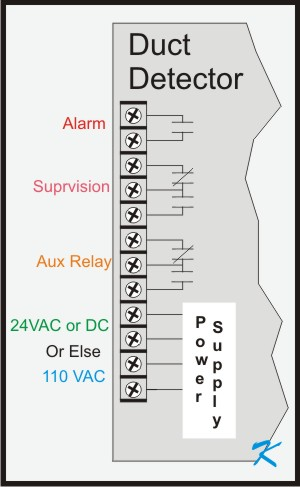 DuctDetector why all the contacts on a duct det? est smoke detector wiring diagram at n-0.co