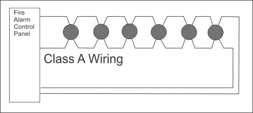classagood what is class a wiring? fire alarm wiring schematic at bakdesigns.co