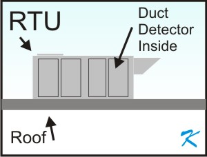 rtu or roof top air handling unit