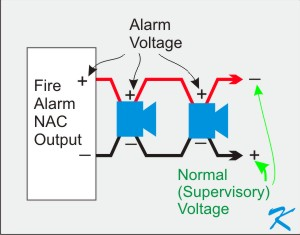 NAC why is the voltage on the notification appliance circuit (nac) so fire alarm horn strobe wiring diagram at readyjetset.co
