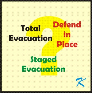 The question is what kind of evacuation should be used -- Total Evacuation, Staged Evacuation, Defend in Place