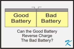 Two batteries in series, one of them drains to zero while the other still has a charge. Will the one with a charge be able to drive the one that hit zero negative?