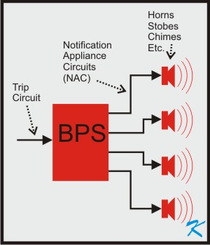 BPS what is a booster power supply or signal power expander? strobe power supply wiring diagram at soozxer.org
