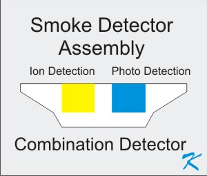 Construction of a combination Ion Smoke Detector and a Photo Smoke Detector