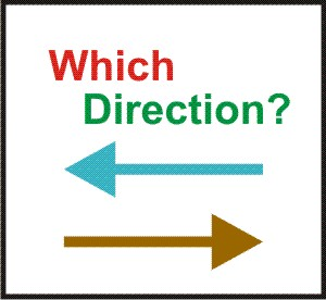 Which direction does electrical flow go in a wire? The directions the electrons travel or the direction that positive charges seem to travel?