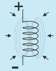 The collapsing magnetic field and the wires make a generator.