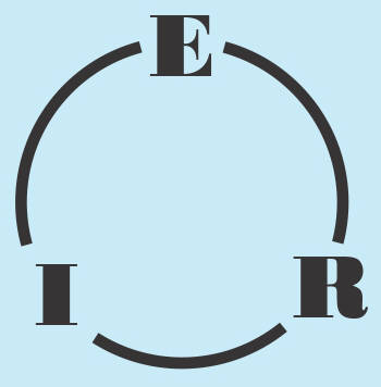 The circle of Ohms Law