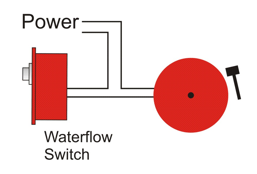 Fire Alarm Tamper Switch Wiring Diagram
