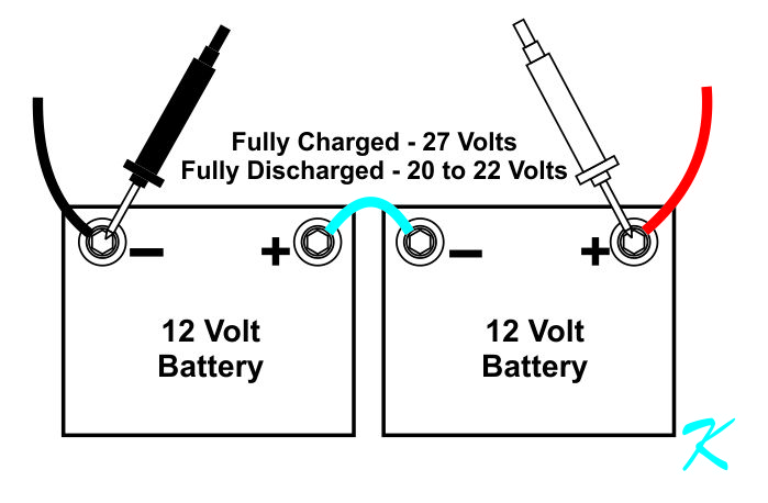 The charging current that you need is what it takes to get the battery from 20 volts to 27 volts in the alloted time.
