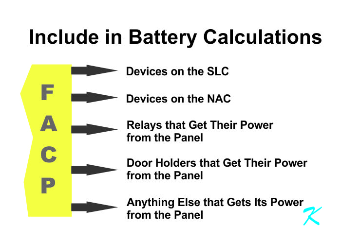 Included in the battery calculations are all devices on the SLC, NAC, Powered Relays, Powered Door Holders, Anything Else.