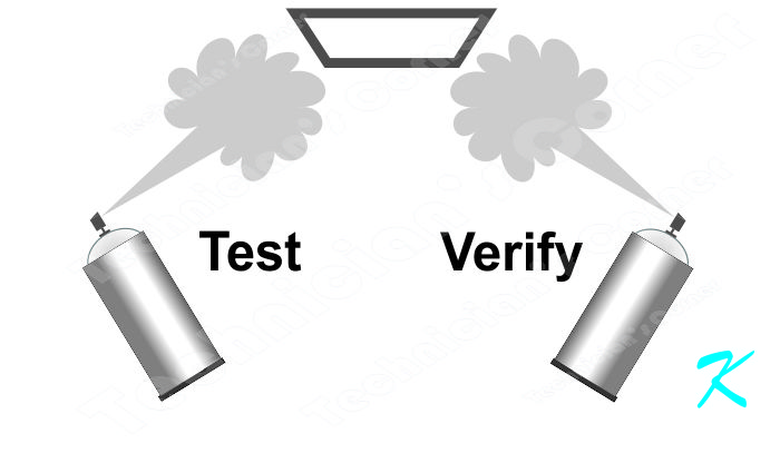 When testing a verified smoke detector, spray smoke to activate the smoke detector into verification, wait 30 seconds, spray smoke to activate the smoke detector into alarm.
