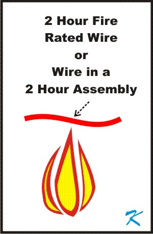 A fire in a building can burn through a wire, unless the wire is rated to withstand a fire for 2 hours, or the wire is in an assembly that is rated to withstand the fire for 2 hours.